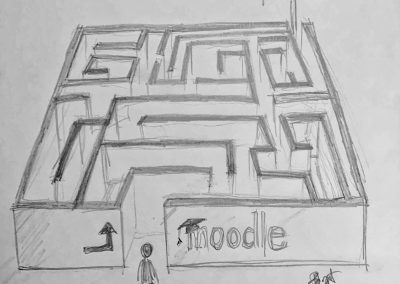 AW 00: A map analogy for Moodle