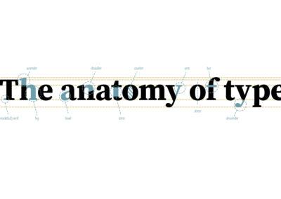AW 03: Anatomy of type