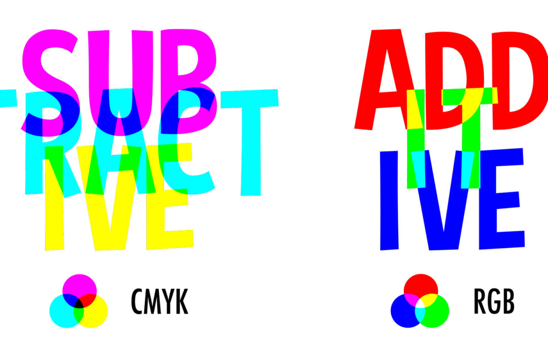 AW 04: Colour theory, colour systems